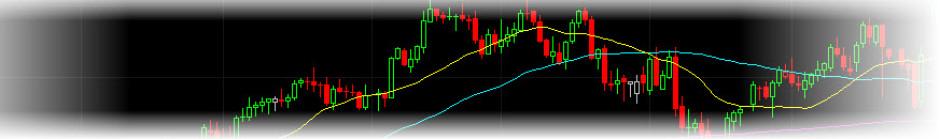 Keystone Breakout Indicator - Keystone Strategy Trading